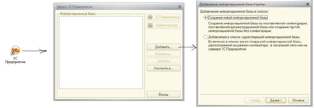 aleksina: разработка информационной базы в 1с