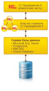 Клиент-серверный_вариант