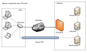 Установить_на_VPS_сервер_1С