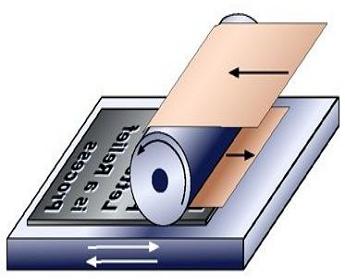 внешняя печатная форма БП