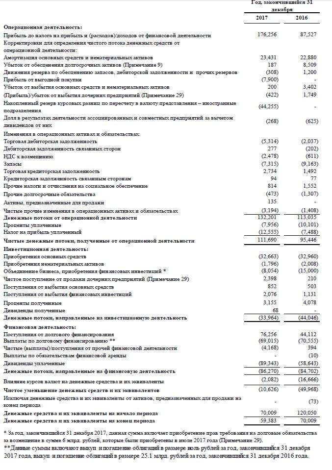 Как составить отчет о движении денежных средств