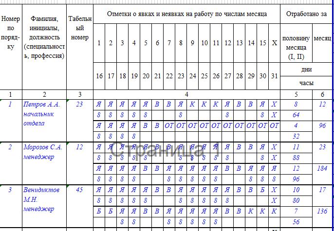 Образец табеля учета рабочего времени